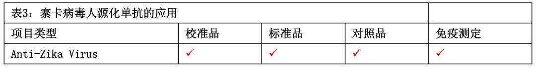 """寨卡袭印度,谨防""""新冠+""""双杀"""